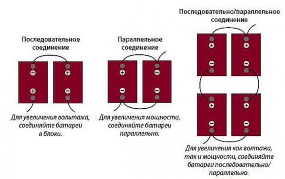 работ: полное можно соединить выходы транформаторов чтобы увеличь мощность уютная квартира